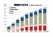 2013 黒書用資料hamada