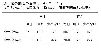 山口資料5