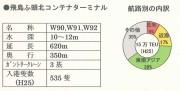 201406飛島ふ頭北コンテナ取扱量