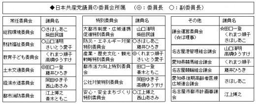 市政ニュース 5 委員会決まる