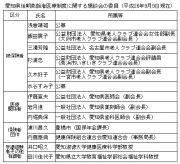 資料3 懇談会委員