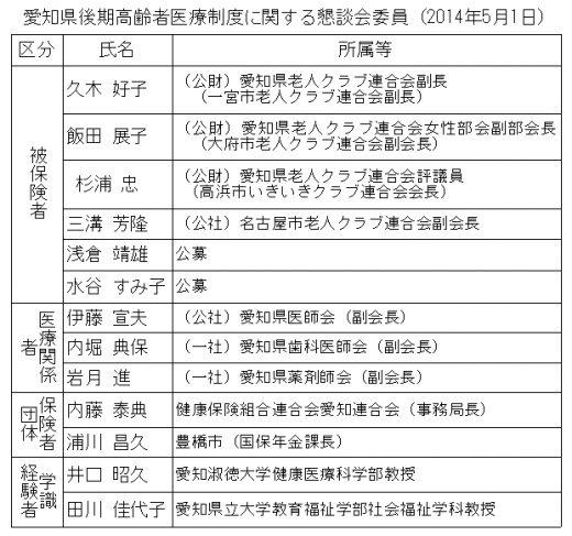 資料7 公募委員