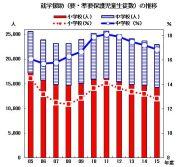 %e5%b0%b1%e5%ad%a6%e6%8f%b4%e5%8a%a9%e6%8e%a8%e7%a7%bb2